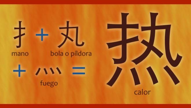 Etimología del caracter 热 (Calor)